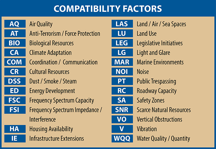 compatibility factors chart 2014 06 11a kha
